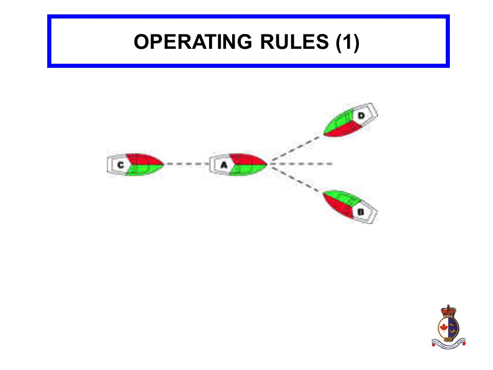 OPERATING RULES (1)