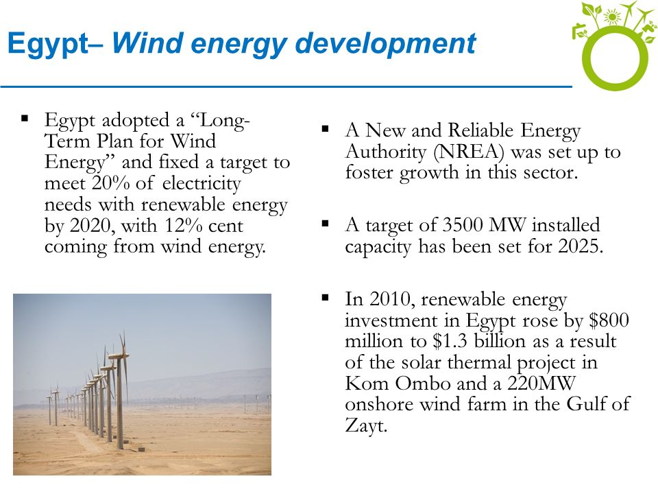 Egypt– Wind energy development