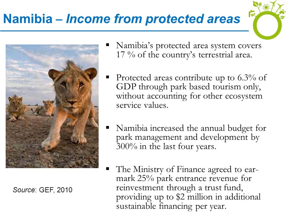 Namibia – Income from protected areas