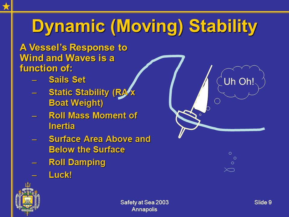 Dynamic (Moving) Stability