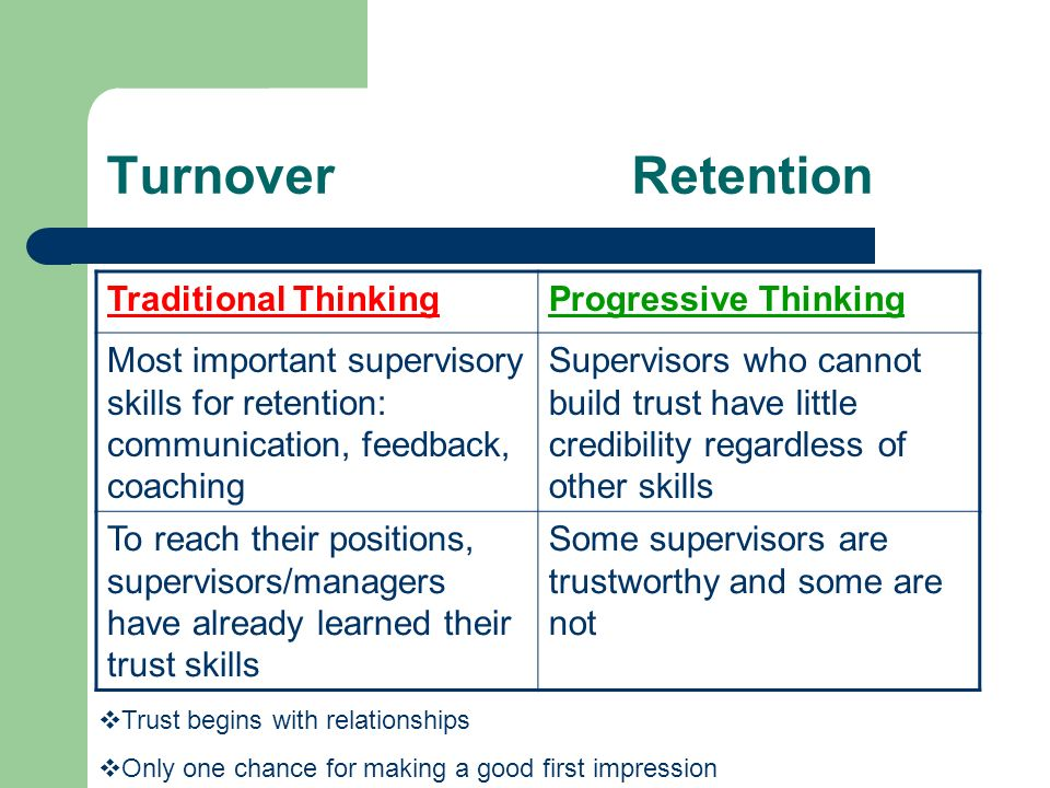 Turnover Retention Traditional Thinking Progressive Thinking
