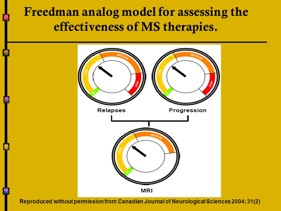 Freedman analog model for assessing the effectiveness of MS therapies.