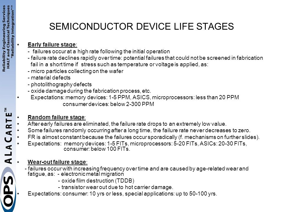 SEMICONDUCTOR DEVICE LIFE STAGES