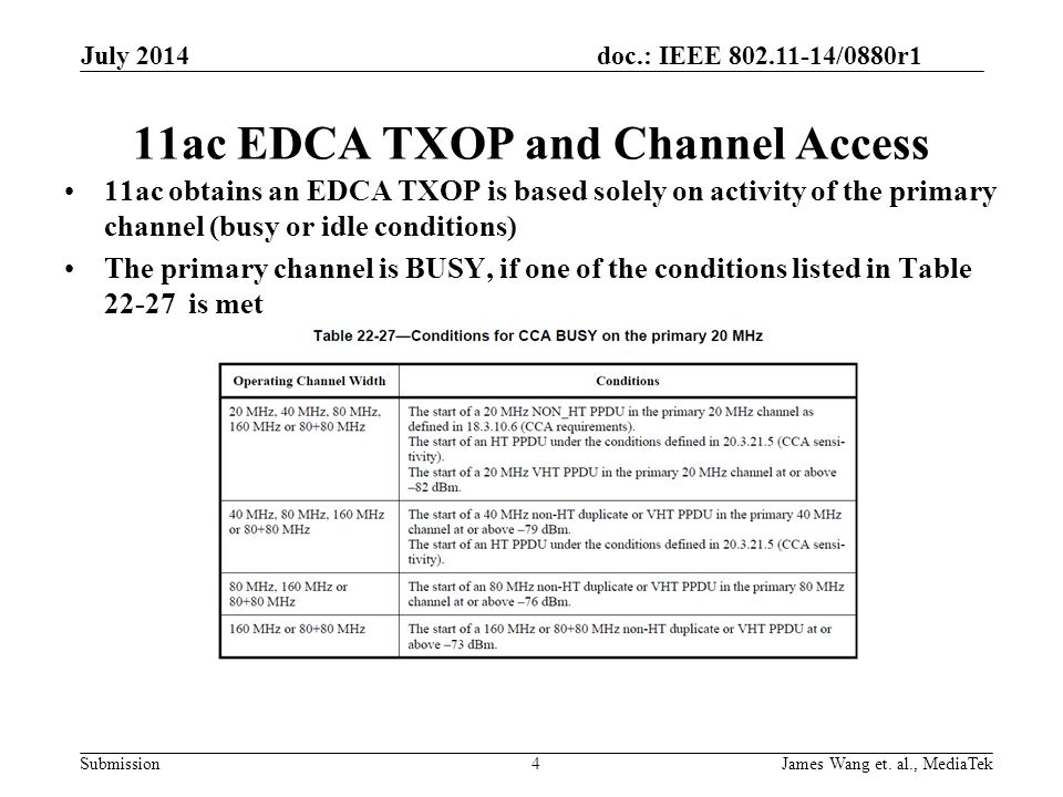 11ac EDCA TXOP and Channel Access