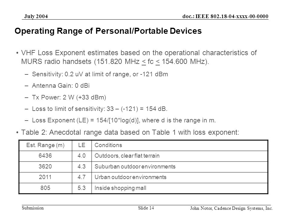 Operating Range of Personal/Portable Devices