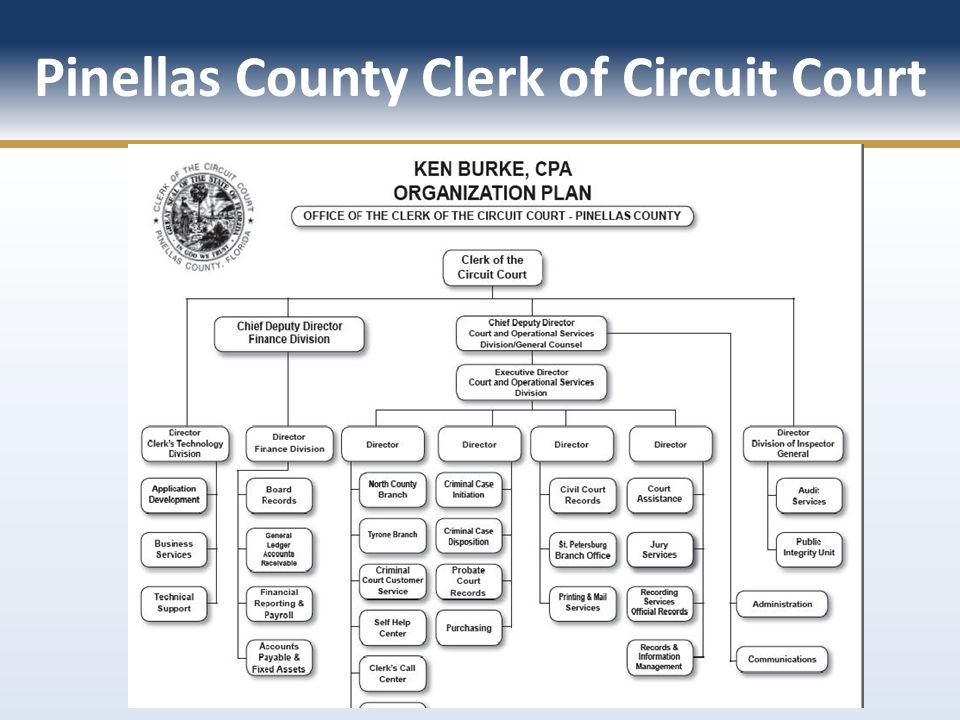 Pinellas County Clerk of Circuit Court