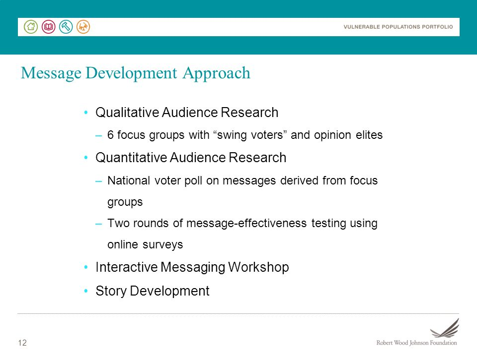 Message Development Approach
