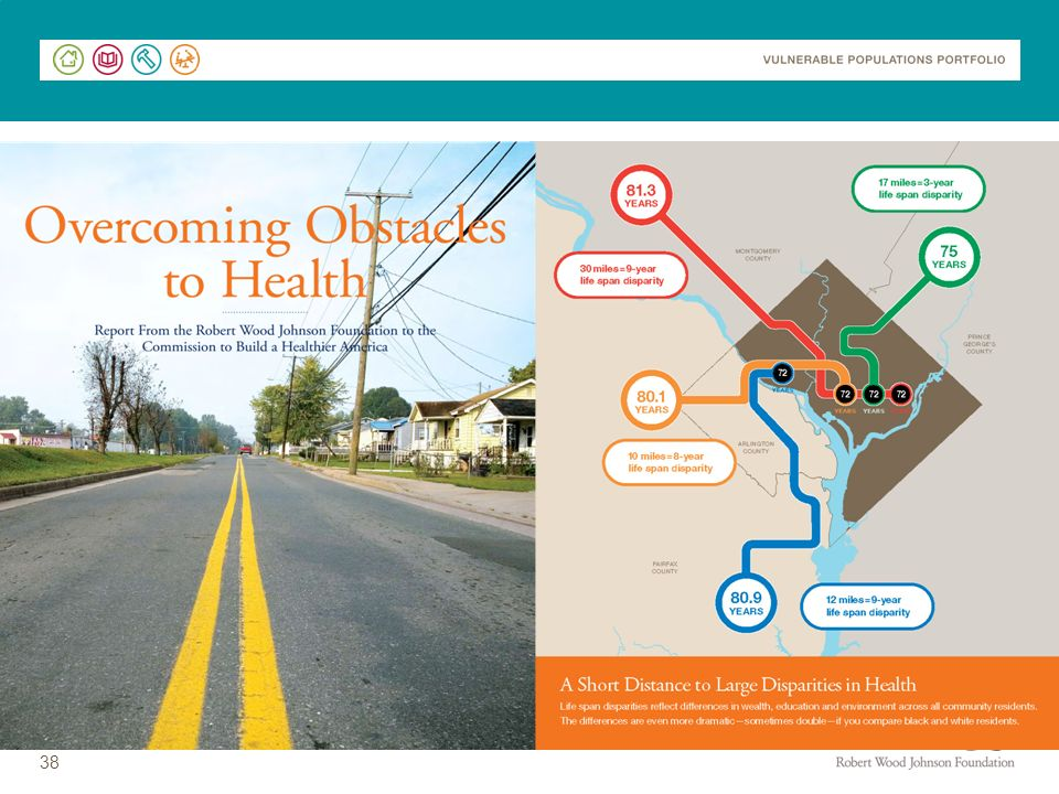 --The Commission website includes additional SDOH charts, slides, and
