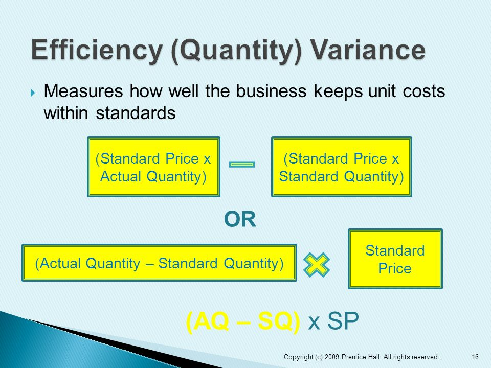 Efficiency (Quantity) Variance