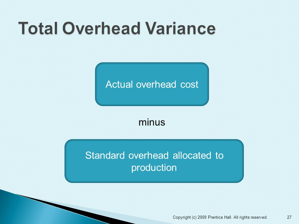 Total Overhead Variance