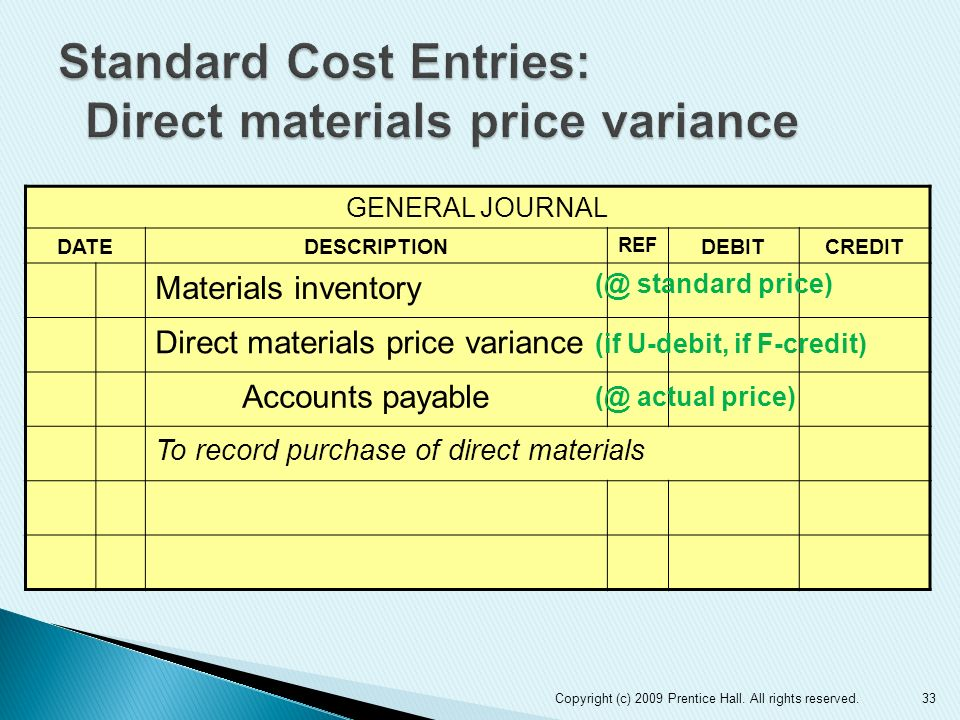 Standard Cost Entries: Direct materials price variance