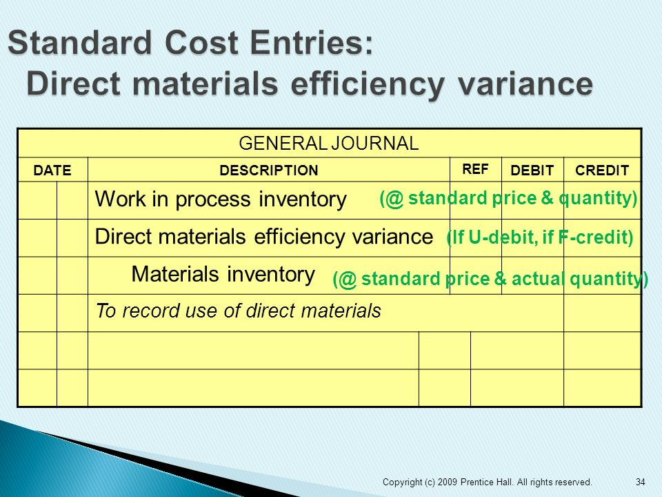Standard Cost Entries: Direct materials efficiency variance