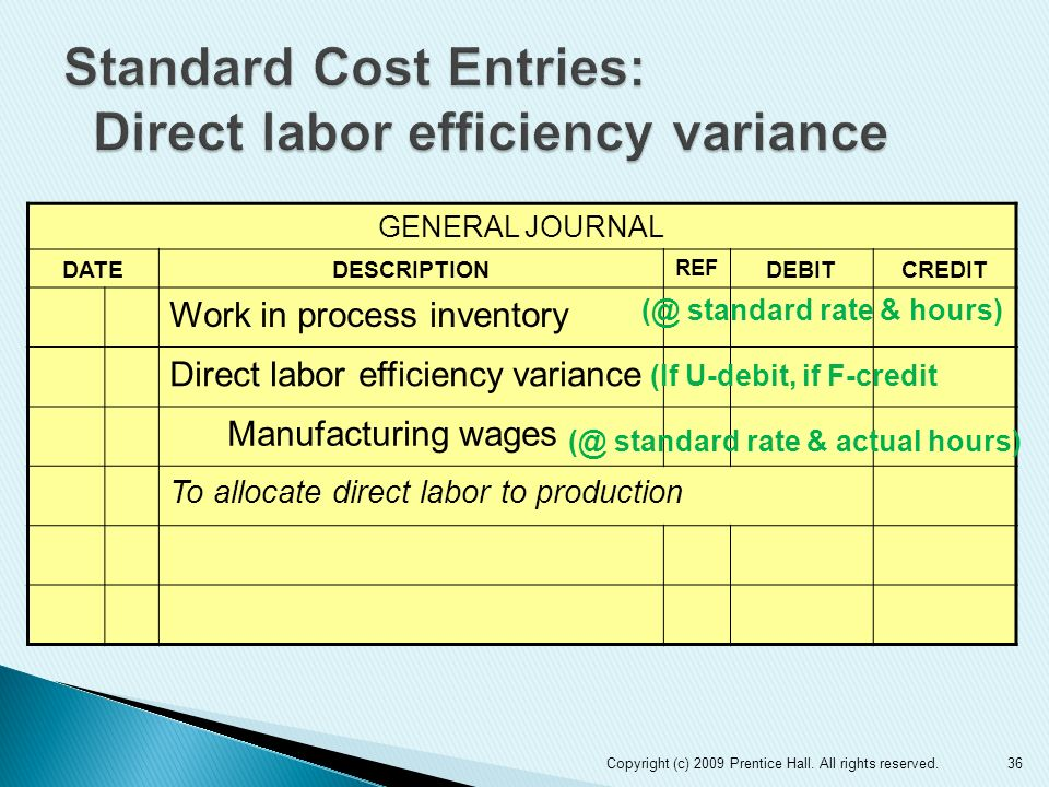 Standard Cost Entries: Direct labor efficiency variance