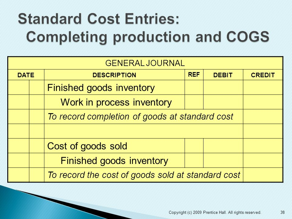 Standard Cost Entries: Completing production and COGS