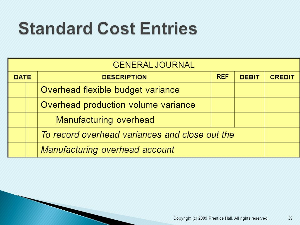 Standard Cost Entries Overhead flexible budget variance