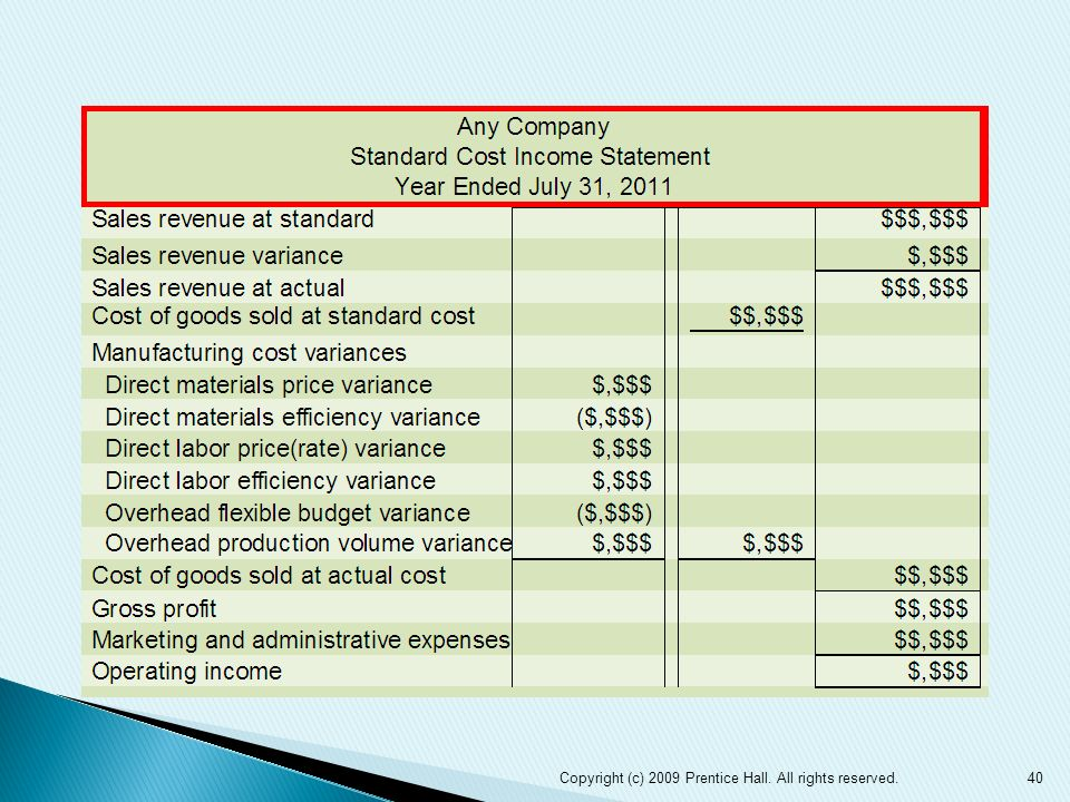 Management needs to know about a company's cost variances