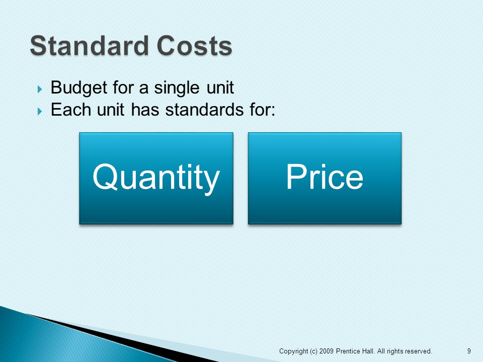 Standard Costs Budget for a single unit Each unit has standards for: