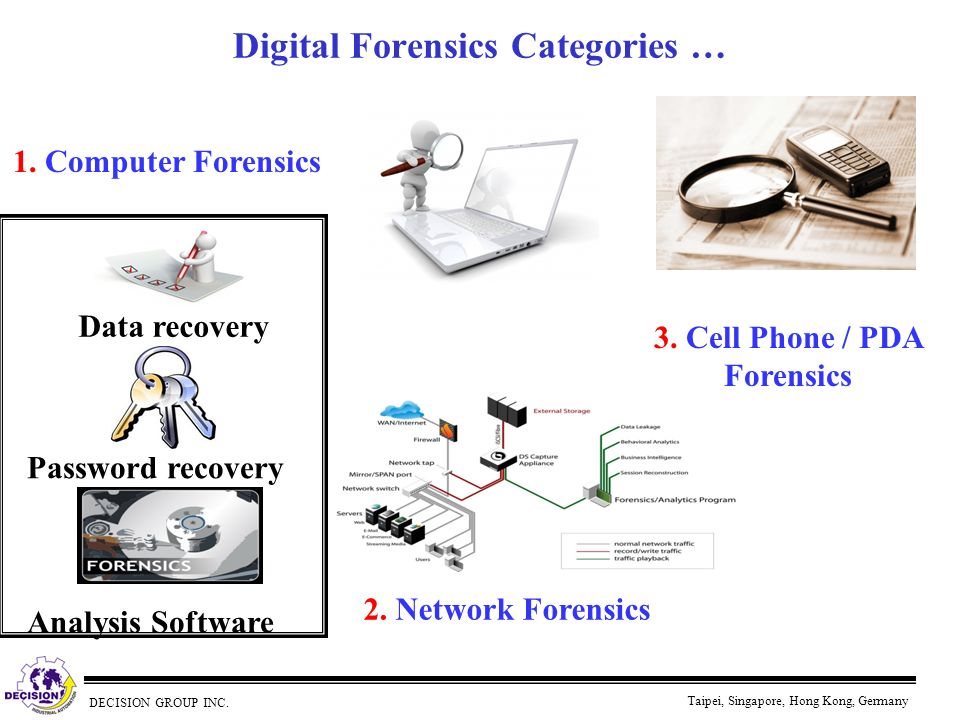 Digital Forensics Categories …
