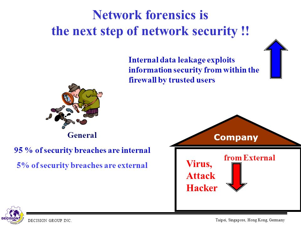 Network forensics is the next step of network security !!