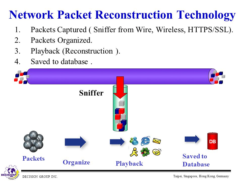 Network Packet Reconstruction Technology