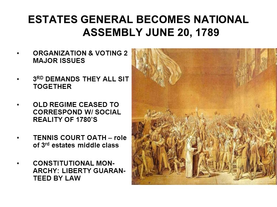 ESTATES GENERAL BECOMES NATIONAL ASSEMBLY JUNE 20, 1789