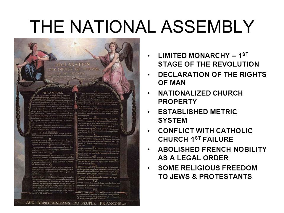 THE NATIONAL ASSEMBLY LIMITED MONARCHY – 1ST STAGE OF THE REVOLUTION