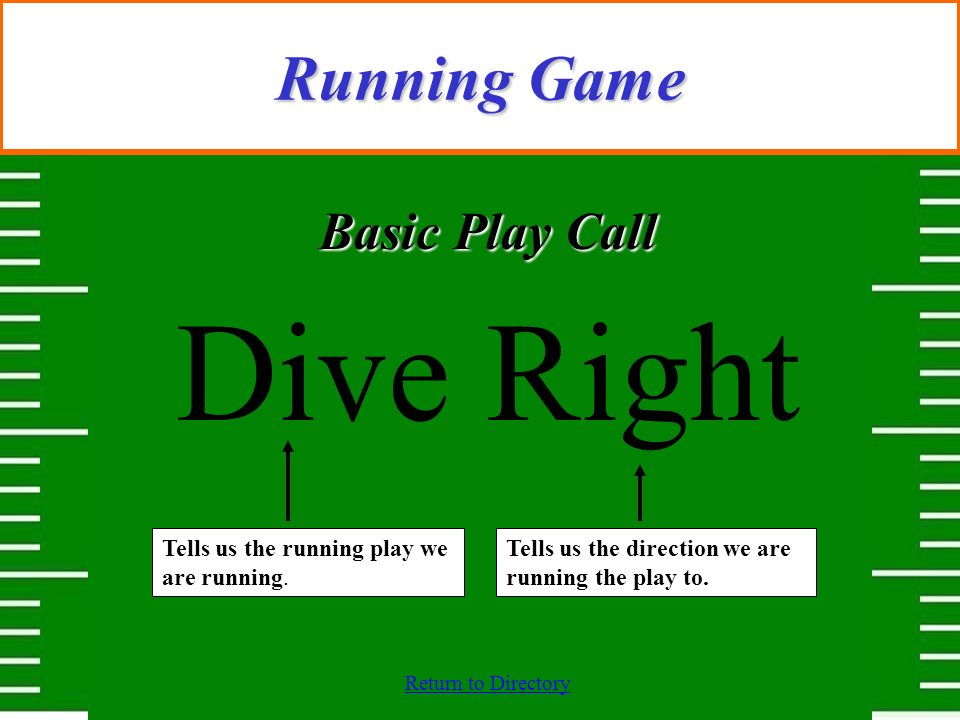 Running Game Basic Play Call Tells us the running play we are running.