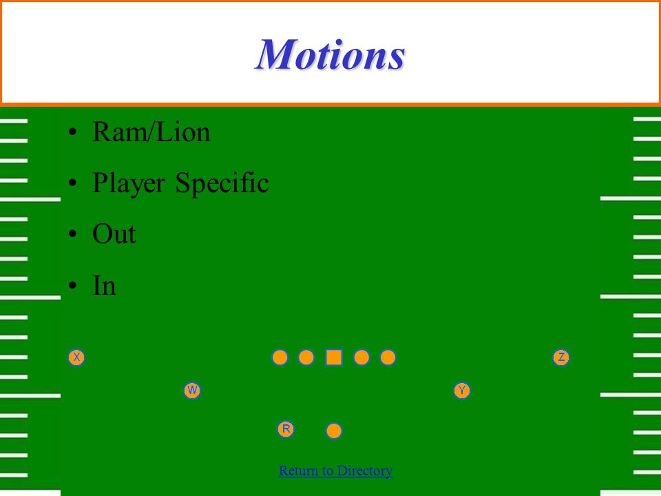 Motions Ram/Lion Player Specific Out In
