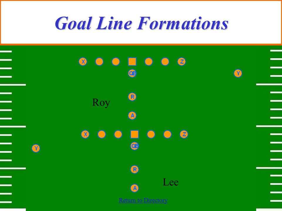 Goal Line Formations Roy Lee