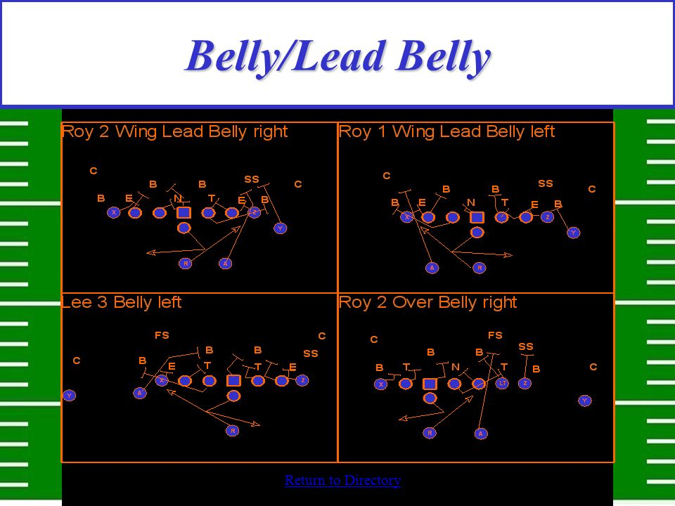 Belly/Lead Belly