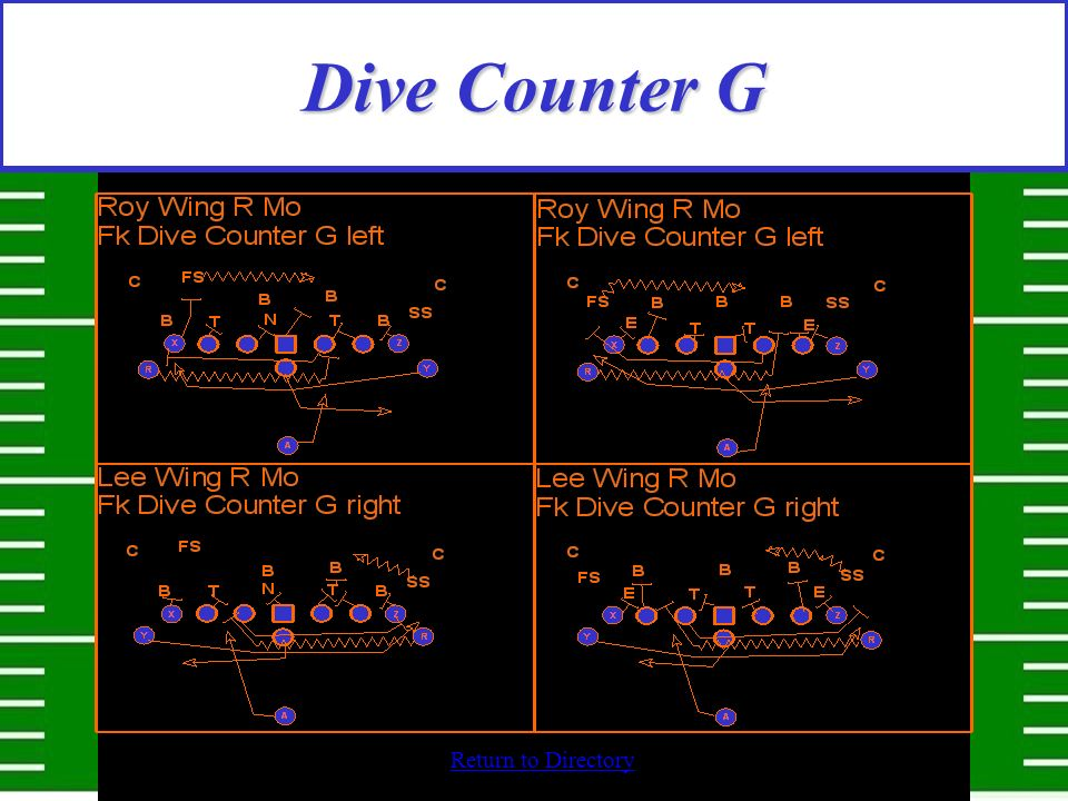 Dive Counter G