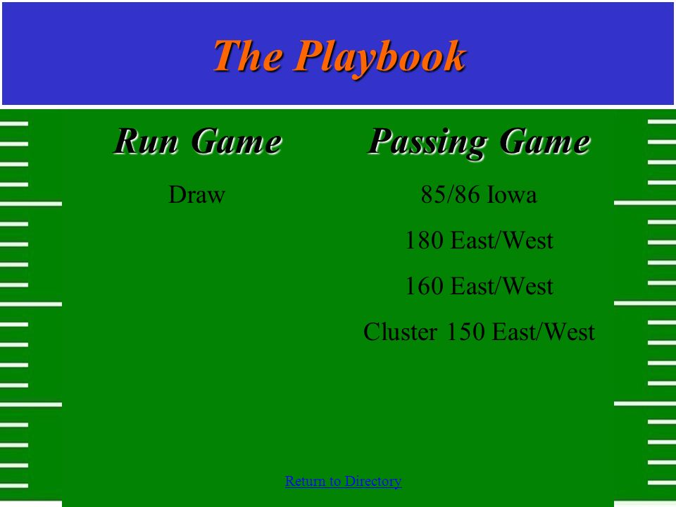 The Playbook Run Game Passing Game Draw 85/86 Iowa 180 East/West