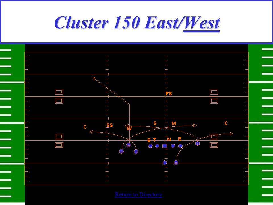 Cluster 150 East/West