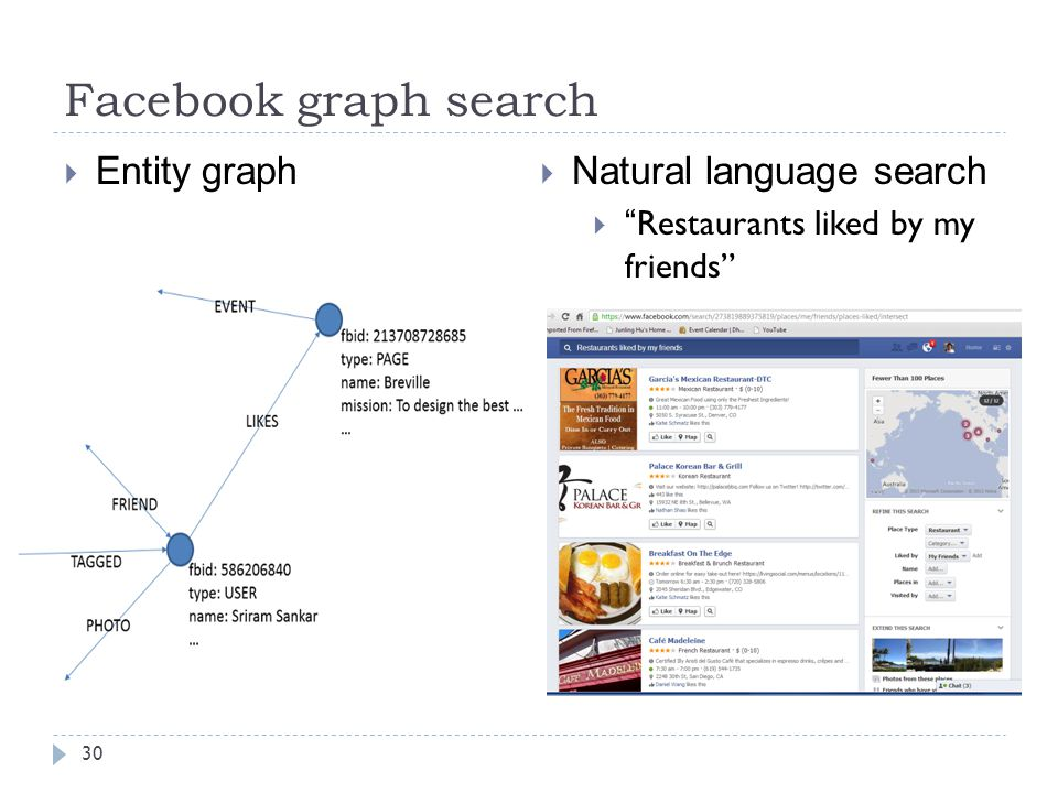 Facebook graph search Entity graph Natural language search