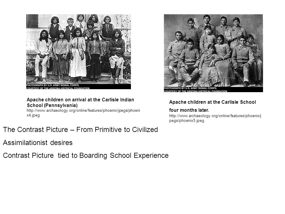The Contrast Picture – From Primitive to Civilized