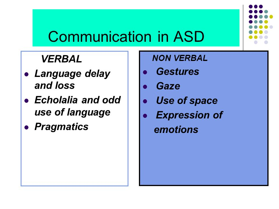 Communication in ASD VERBAL Gestures Language delay and loss Gaze