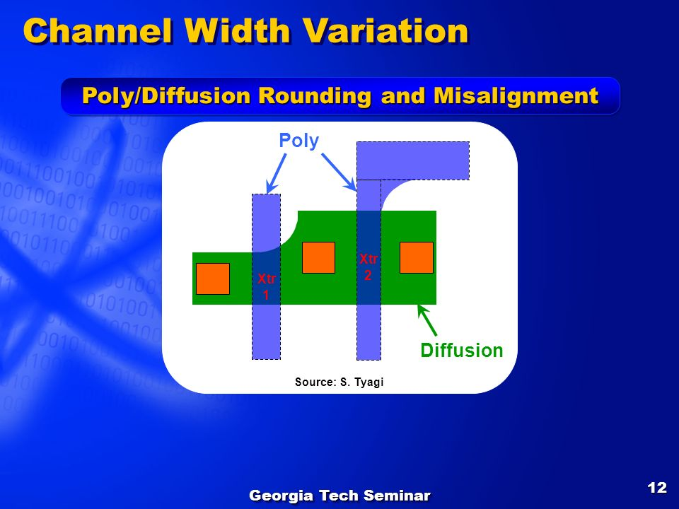 Poly/Diffusion Rounding and Misalignment