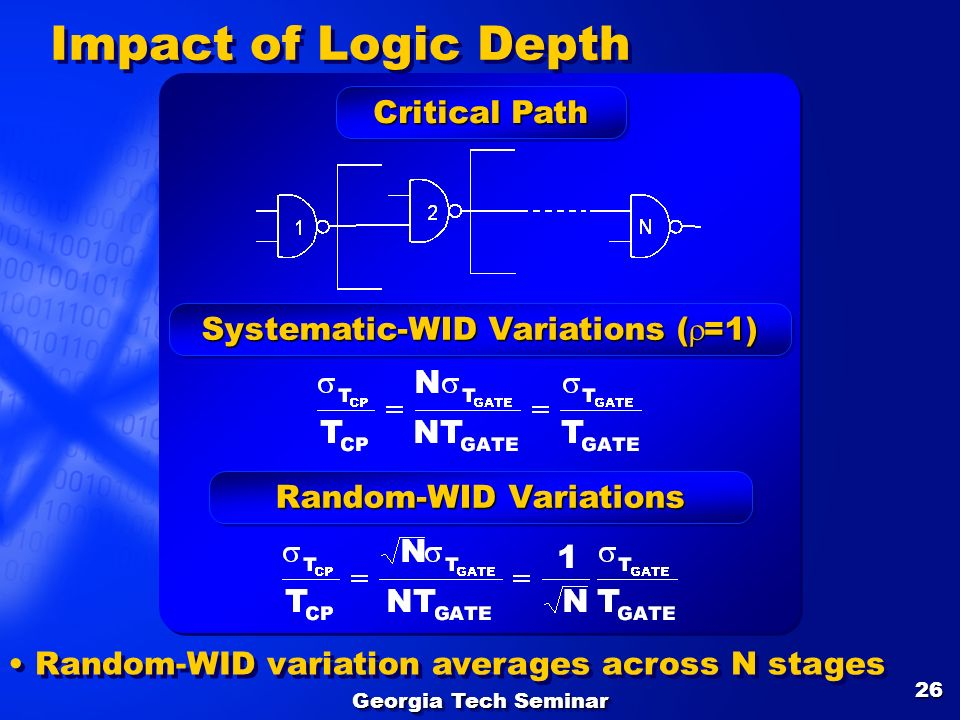 Impact of Logic Depth Critical Path Systematic-WID Variations (r=1)