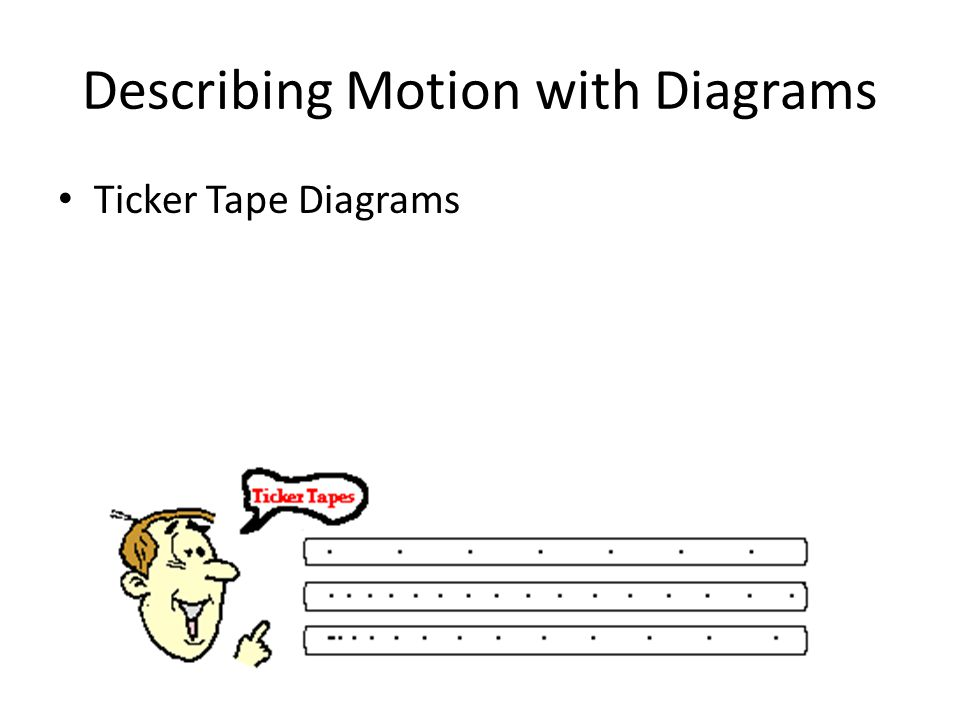 Describing Motion with Diagrams