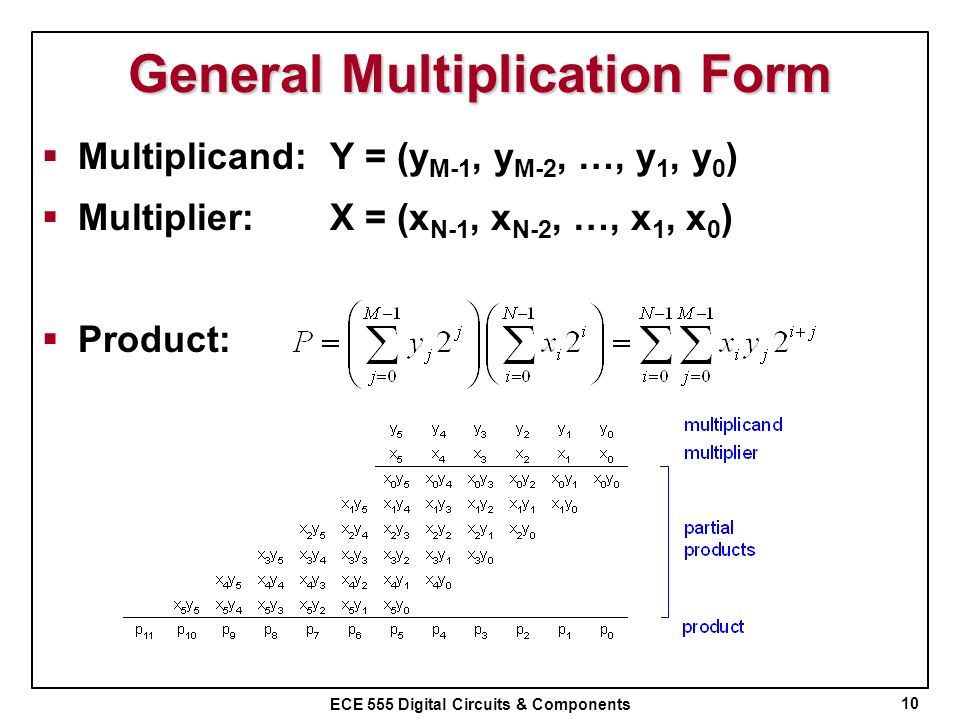 General Multiplication Form