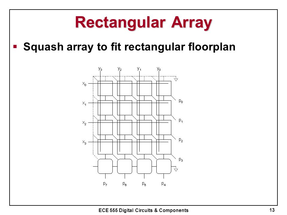 Rectangular Array Squash array to fit rectangular floorplan