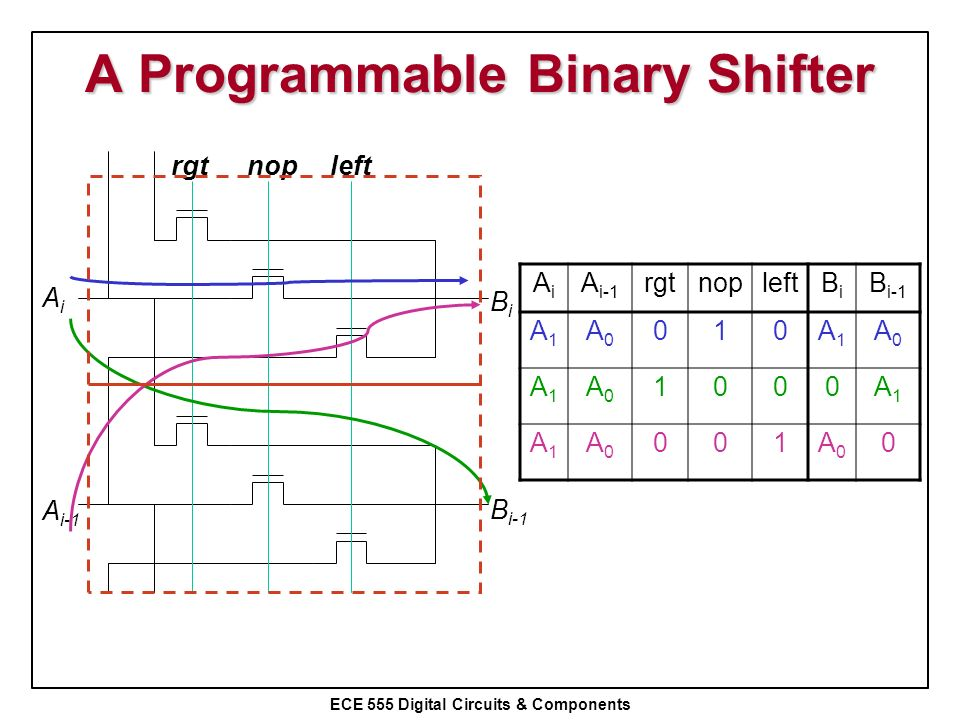 A Programmable Binary Shifter