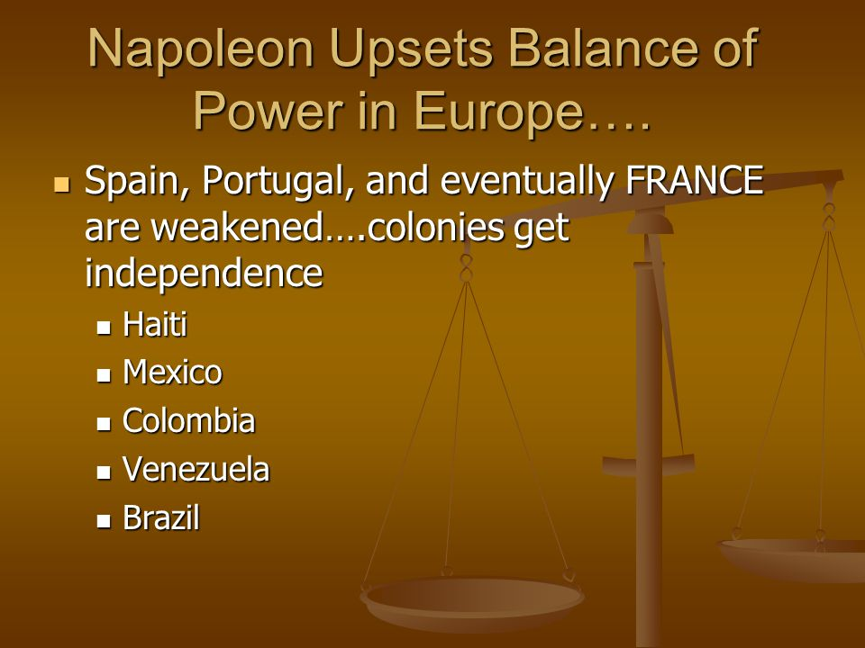 Napoleon Upsets Balance of Power in Europe….