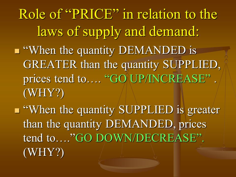 Role of PRICE in relation to the laws of supply and demand: