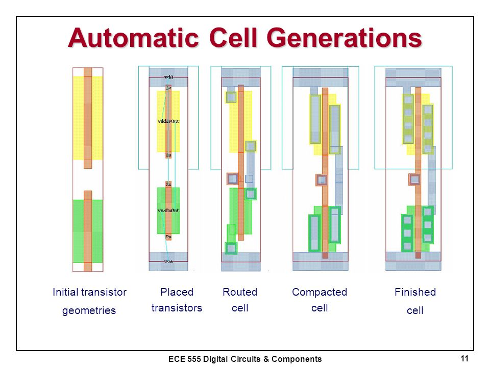 Automatic Cell Generations