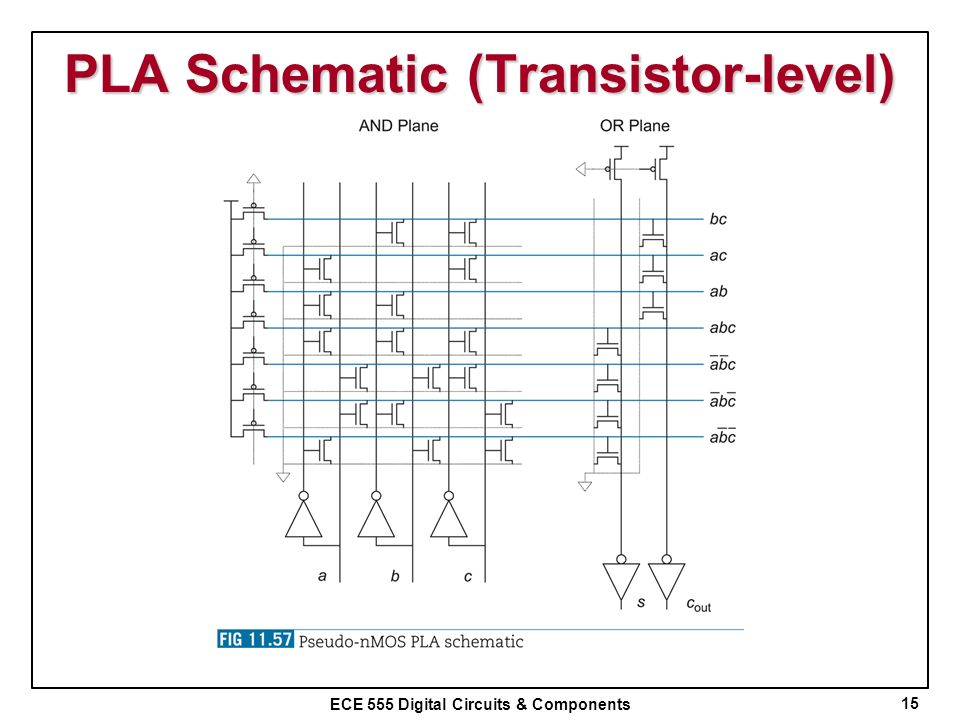 PLA Schematic (Transistor-level)