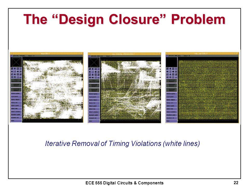 The Design Closure Problem