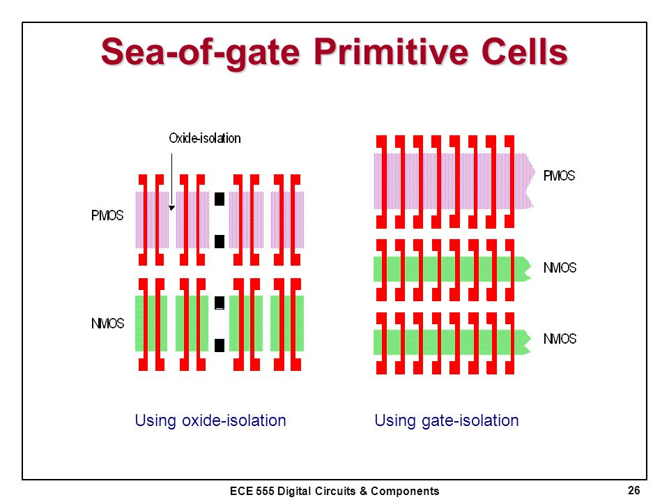 Sea-of-gate Primitive Cells