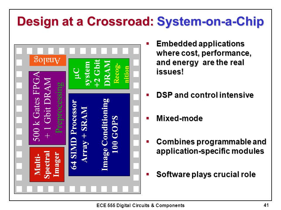 Design at a Crossroad: System-on-a-Chip