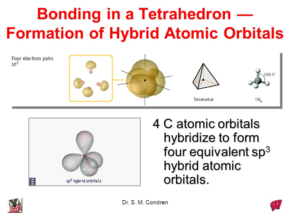 Bonding in a Tetrahedron — Formation of Hybrid Atomic Orbitals